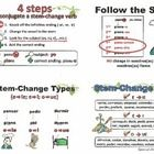 Help your students keep track of all of the Spanish stem-change verbs and their conjugations!  Included are the basic steps for verb conjugations a...