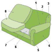 M s de 1000 ideas sobre fundas para sofas en pinterest - Como se tapiza un sofa ...