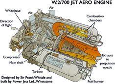 Sir Frank Whittle's jet engine design.