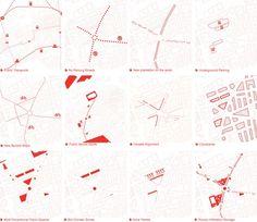 bio diverCityby kubota & bachmann architects in copenhagen, denmark