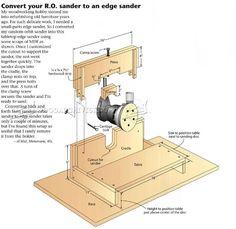 DIY Small Parts Edge Sander - Sanding Tips, Jigs and Techniques   WoodArchivist.com