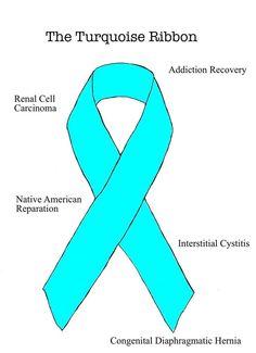cloud ribbon meaning - congenital diaphragmatic hernia ...