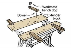 A Black & Decker Workmate makes a great shop helper, but how often have you wish. - A Black & Decker Workmate makes a great shop helper, but how often have you wished its jaws would s - Woodworking Workbench, Woodworking Workshop, Woodworking Shop, Woodworking Projects, Workbench Table, Workbench Ideas, Woodworking Magazine, Garage Workshop Plans, Workshop Bench