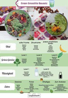 Ein Narrensicheres Rezept für grüne Smoothies. Wie du dir schmackhafte Smoothies aus wenigen Zutaten zauberst. In 30 Tagen zur optimalen Ernährung: Tag 6 - tägliche Smoothies - Laufvernarrt