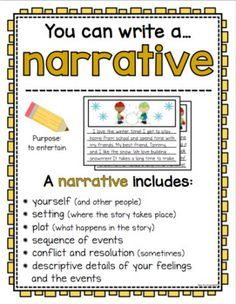 These writing Posters and anchor charts teach elementary students the importance of writing and how to write specific types of writings. Great to set up a writing center for writer's workshop. Includes narrative, recipe, story, book and more! Writing Posters, Writing Genres, Writing Anchor Charts, Writing Strategies, Writing Lessons, Writing Skills, Writing Goals, Writing Classes, Comprehension Strategies
