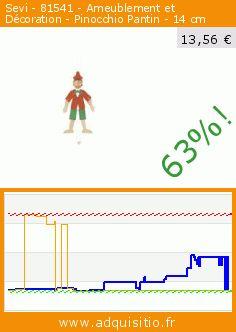 Sevi - 81541 - Ameublement et Décoration - Pinocchio Pantin - 14 cm (Jouet). Réduction de 63%! Prix actuel 13,56 €, l'ancien prix était de 36,70 €. https://www.adquisitio.fr/sevi/81541-ameublement