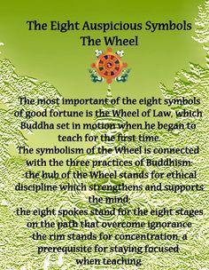 The Eight Auspicious Symbols of Buddhism - Wheel