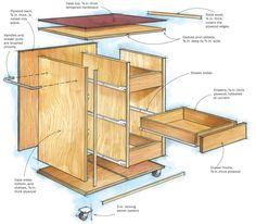 Woodwork Rolling Shop Cabinet Plans PDF Plans                                                                                                                                                                                 More