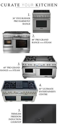 The Curated House Where To Start When Designing Your Kitchen Part 1 How