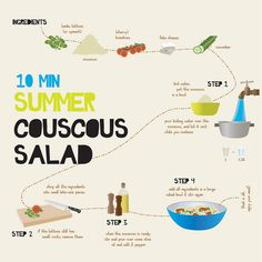 Summer Couscous Salad by Saar Home Recipes, Raw Food Recipes, Salad Recipes, Restaurant Poster, Couscous Salad, Branding Ideas, Bite Size, Cherry Tomatoes, Allrecipes