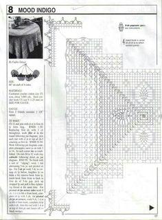 Schema tovaglia quadrata