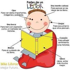 ¿Cómo motivar a los niños a leer y escribir?