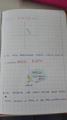 Classe Terza- Maggio- Geometria- I poligoni - Maestra Anita Mat Online, Bullet Journal, Education, Math, School, Super Mario, 3, Geography, Alphabet