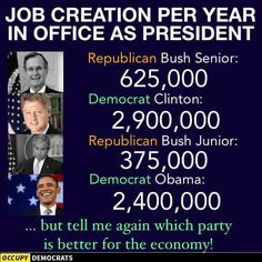 But somehow the Bigots and Racist of this country say Obama is the worst President ever...Wrong! Obama ranks up there with the Best! Any President who's been able to accomplish the MANY things he's done with the amount of Obstruction and Hatred thrown at him, is One Hell of a President!! What pisses Rotten Republicans off (besides his color) is through it all he's carried himself with Dignity, Integrity and Real Class! And....Scandal Free!! Obama is everything Republicans ARE NOT!!!