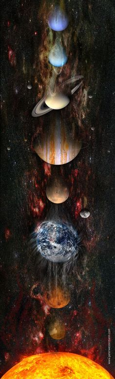 Beautiful way of representing our solar system