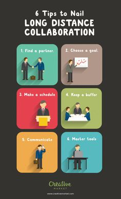The ins and outs, dos and don'ts of working long distance for all types of creatives.