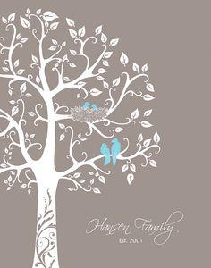 Árbol con pájaros - personalizado con nombre y fecha de est. (* opcional) Original regalo personalizado para cualquier familia.  * Se vende sin marco Diseño tamaño: 11 x 14 con un borde blanco extra alrededor para enmarcar más fácil. ------------------------------------------------------------------------------------ Por favor ingrese sus datos personalizados (en una caja de notas FancyPrints al finalizar la compra) en el siguiente formato: • Apellido de familia • El formato de fecha exacta…