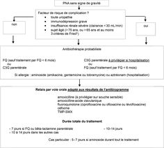 Urofrance: Chapitre 11 - Infections urinaires de l'enfant et de l'adulte
