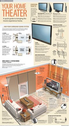 home theater subwoofer wiring diagram pallet wall your home theater