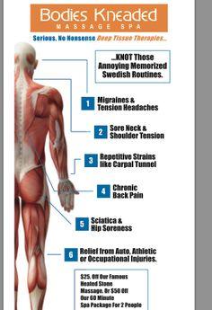 Bodies Kneaded™ Massage Spa