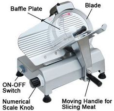 Meat Slicers, Power Motors, Types Of Meat, Best Meat, Best Dishes, Cooking Time, 3d Printing, The Selection, Electrical Components