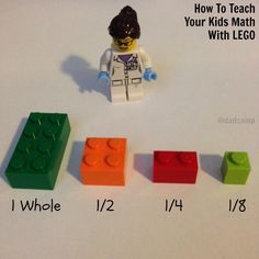 Students use Legos to represent fractions. This can be used to compare fractions. Example) if I have two Legos that equals to one lego Lego Math, Math Classroom, Math For Kids, Fun Math, Math Resources, Math Activities, Formation Continue, Math Fractions, Teaching Fractions