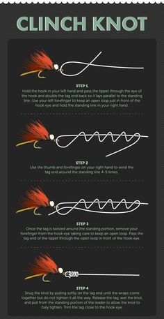 Clinch Knot - Knots for Fly-Fishing