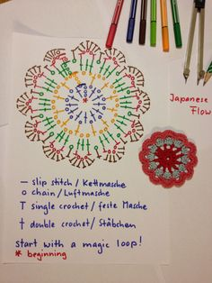 Japanese Flowers, version, as a crochet pattern/map. The language with crochet patterns is at best secondary, like here. The symbols are always the same, and you can see exactly what stitches go where. Mandala Au Crochet, Crochet Flower Patterns, Crochet Motif, Crochet Doilies, Crochet Flowers, Crochet Stitches, Knit Crochet, Mandala Pattern, Crochet Symbols