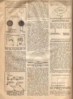 1919-News-Atricle-The-True-Wireless-3-nikola-tesla-29202334-629-853.jpg 629×853 pixels