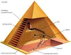 piramides - Google zoeken