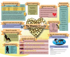 #VitaminD #Infographic - Study suggests too much vitamin d could be bad for your health