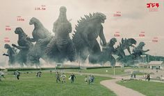 "the-arcanite-force: "" Size comparison of Godzilla across the decades, one of the most high quality of its kind that I've personally ever seen. (true source is unconfirmed at this time, reposting from the Godzilla 2014 Merchandise Group on..."
