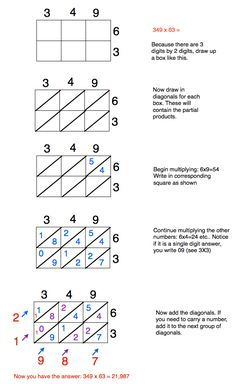 Lattice Multiplication Method - A simple way to solve multi-digit multiplication problems.