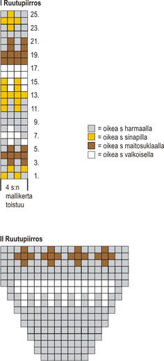 Nordic Yarns and Design since 1928 Yarns, Display, Pattern, Design, Floor Space, Billboard, Patterns, Model