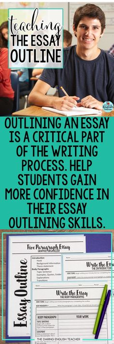 Teach students how to outline their essays. high school writing. Middle school writing. ELA. Essay writing.