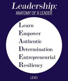 Leadership - Ignite Your Passion & Re-Energize Your People
