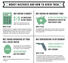 Avoid common money mistakes that make you spend without knowing it. | 13 Money-Saving Charts That Make Smart Spending Easier In 2016