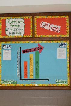 Back To School Middle School Motivational Bulletin Board Idea
