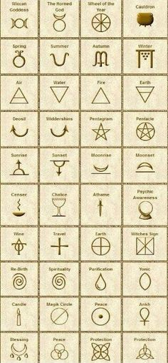 Wiccan symbols for witchcraft books, Book of Shadows spell for your online or real Book of Shadows or witchcraft spells Witchcraft Symbols, Witch Symbols, Wiccan Art, Druid Symbols, Goddess Symbols, Alchemy Symbols, Wiccan Witch, Celtic Mythology, Wiccan Runes