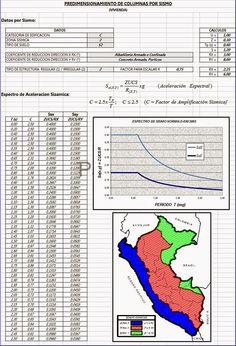 Predimensionamiento de Vigas y Columnas http://ht.ly/CiSHQ | #Isoluciones #PlanillasExcel #Estructuras