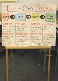 4 Step Process Chart for Solving Word Problems in Math