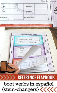 Help your students get organized with this reference flapbook for stem-changing verbs in Spanish. Great resource for interactive notebooks in the high school Spanish classroom!