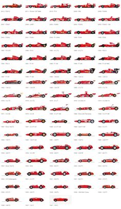 All Ferrari F1 Car