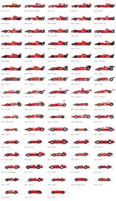 by http://formula1.ferrari.com/cars