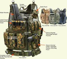 Dom's zombie survival gear - Zombie Survival & Defense Wiki