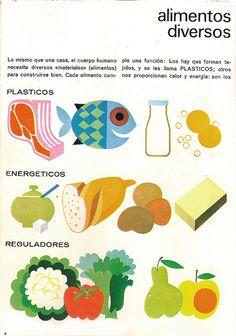 "Alimentos diversos  ""Cartilla escolar de Alimentación""1973 dibuixos de F. Martínez Chávez"
