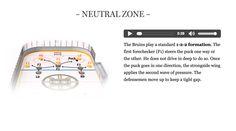 The Boston Bruins' defensive system. http://www.bostonglobe.com/2014/10/04/the-boston-bruins-defensive-system/BBadpZIgD6tliJJq7aEQwN/story.html
