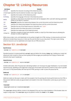 Example Page 1 Free Programming Books, Programming Languages, Html Reference, Cheet Sheet, Computer Science, Web Development, Java Script, Texts, Web Design