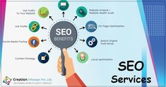 A business can take the help of a top SEO agency in India to get this done. SEO involves technical know-how and it is best that such a work be done by a professional. Seo Services Company, Seo Company, Internet Marketing Company, Digital Marketing Services, Professional Seo Services, Website Analysis, Website Ranking, Seo Agency, Inbound Marketing