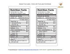 Printables Food Label Worksheets kid children and nutrition education on pinterest sample food labels for to cut out use as part of their label lesson